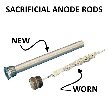 Anode Rods - New and Used